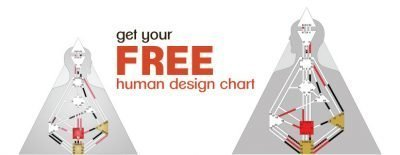 Human design charts with text overlay- get your free human design chart