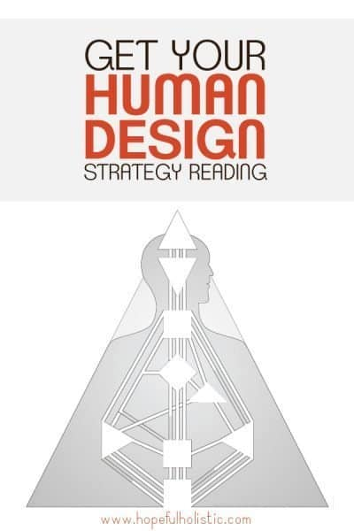 Human design chart with text overlay-get your human design strategy reading