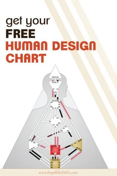 Human design chart with text overlay- get your free human design chart